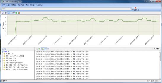 画像は8.8.8.8(Google Public DNS)にPingを送っている。