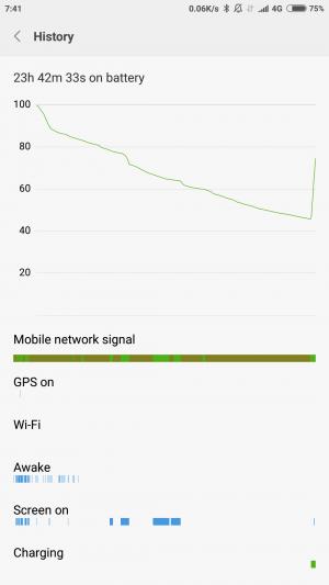 バッテリーのグラフ